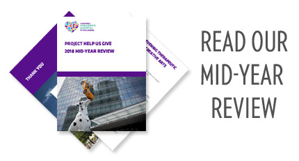 Mid-Year Review